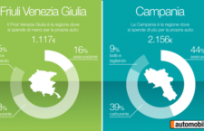 Auto mia, quanto mi costi? Una video infografica esplora le differenze di spesa da regione a regione